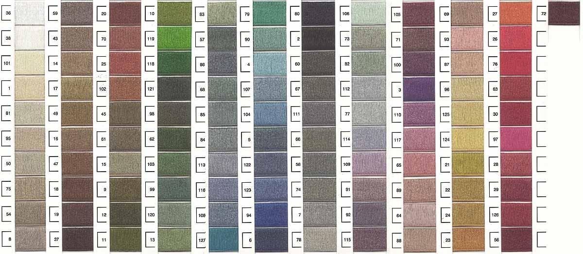 Serged Edge Flooring Solutions Muskoka Flooring Tile